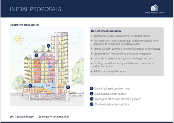 14-storey 'coliving' tower proposed on Long Lane